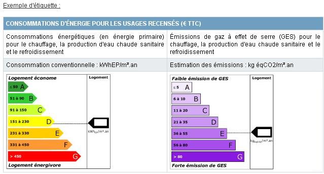 Etiquettes DPE.jpg