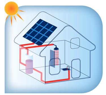 panneaux solaires: économie d'énergie