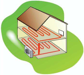 renovation energetique pac air eau