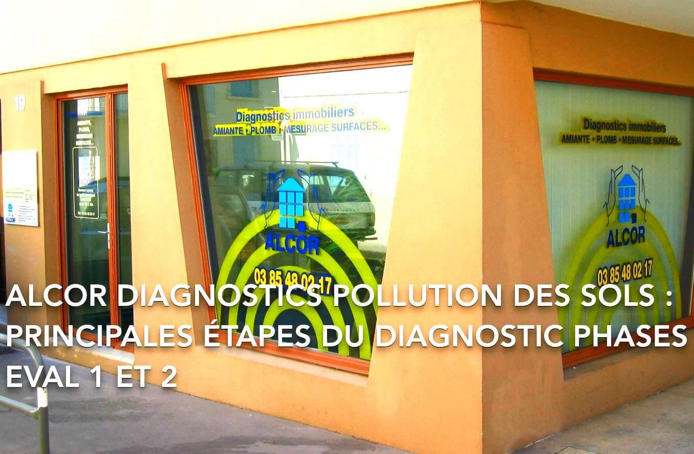 Cahier des charges diagnostic pollution des sols
